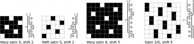 Ziek-Fig-3.14-drafts-satins 6